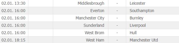 20 kolejka ligi angielskiej